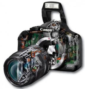 veidordiniai fotoaparatai